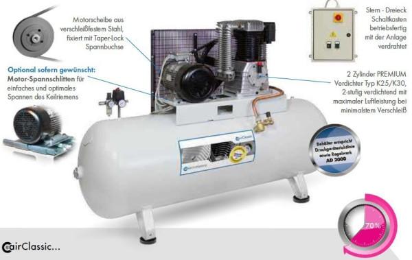 Kolbenkompressor CairClassic 900-15/500