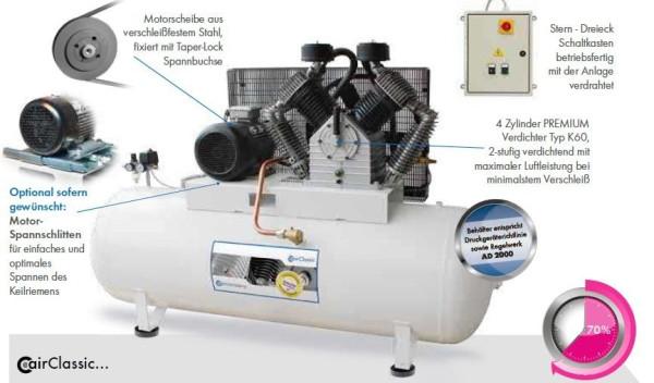 Kolbenkompressor CairClassic 1100-10/500